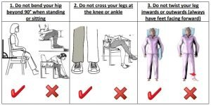 Physiotherapy After A Total Hip Replacement